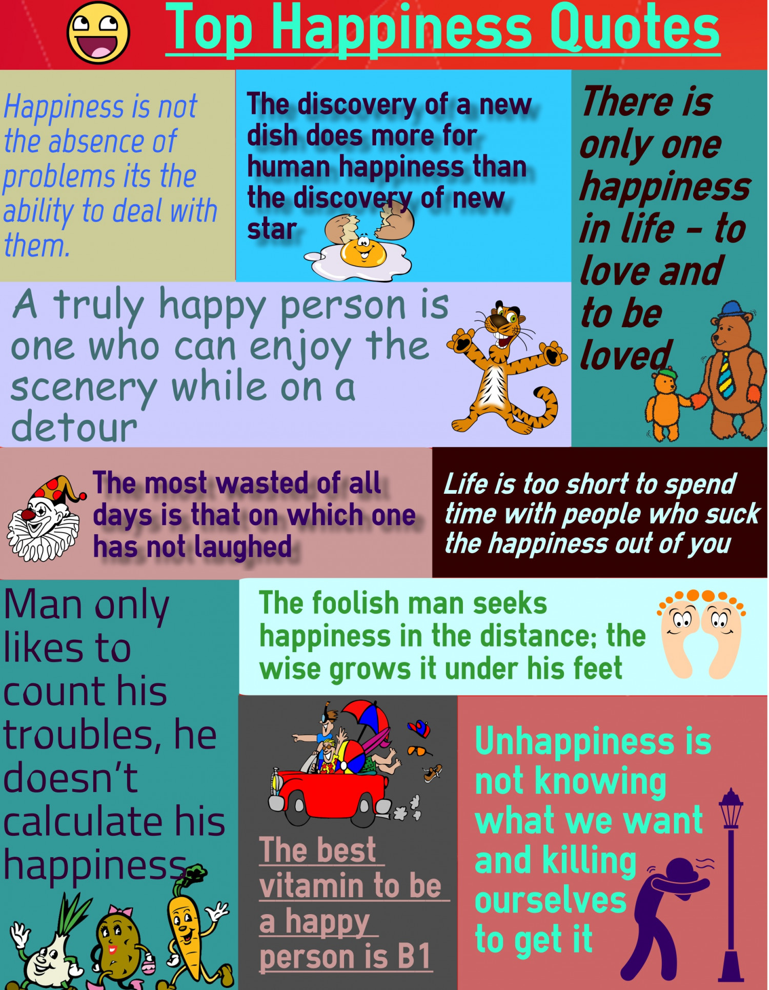 Top Quotes About Life And Happiness Top 10 Happiness Quotes  Visual.ly