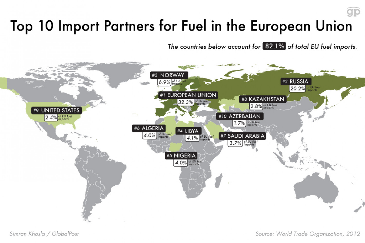 Top 10 Import Partners for Fuel in the European Union Infographic