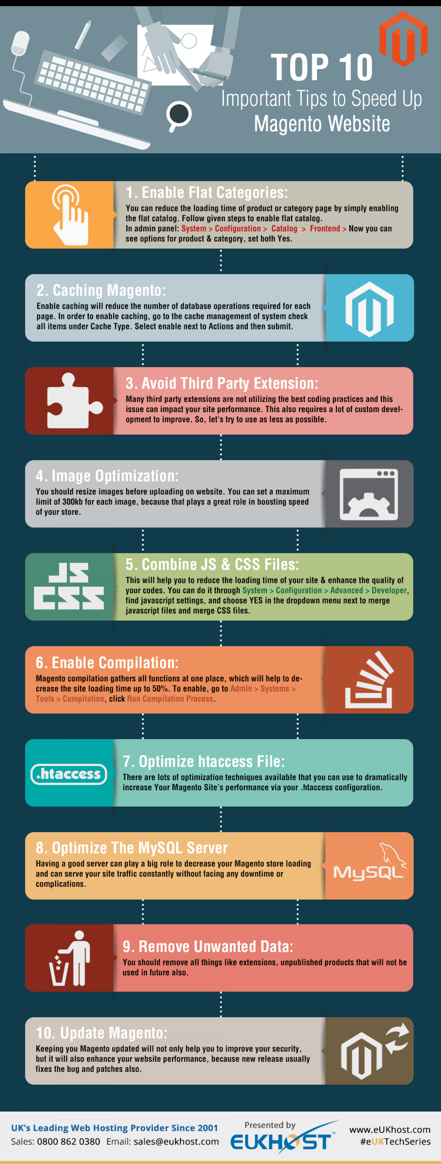Top 10 Important Tips to Speed Up Magento Website Infographic