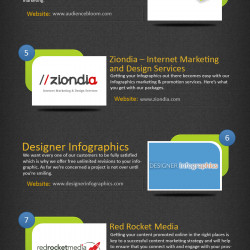 Top 10 Infographic Marketing Companies | Visual ly