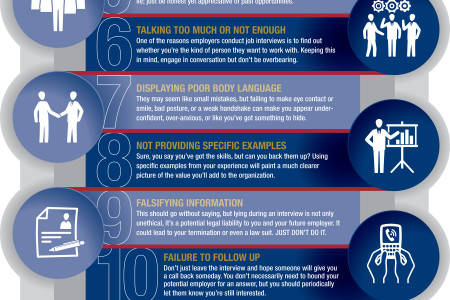 Top 10 Job Interview Mistakes Infographic