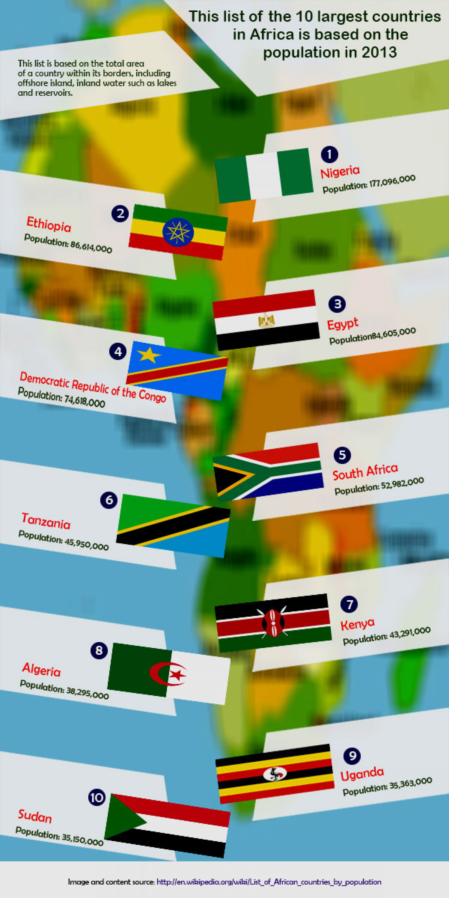 Top Largest Countries In Africa Visually - Largest country in africa