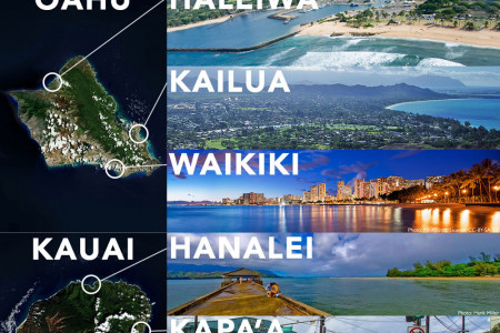 Top 10 Little Beach Towns in Hawaii Infographic