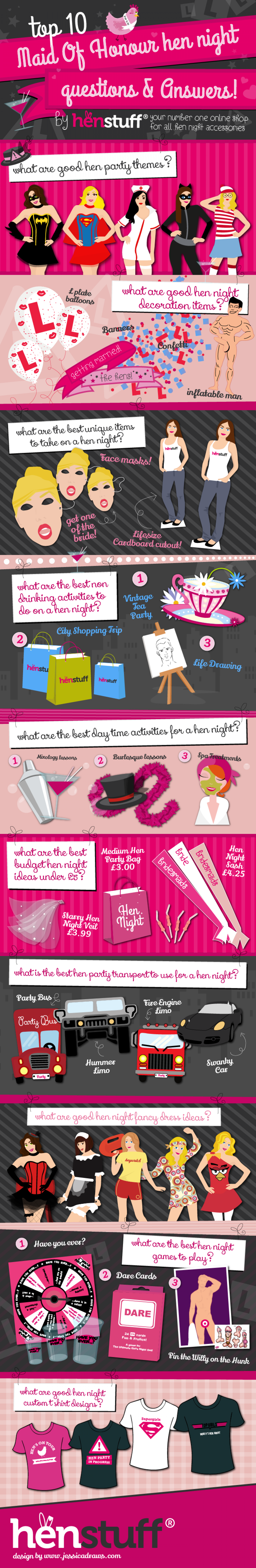 Top 10 Maid of Honour Hen Night Questions & Answers Infographic
