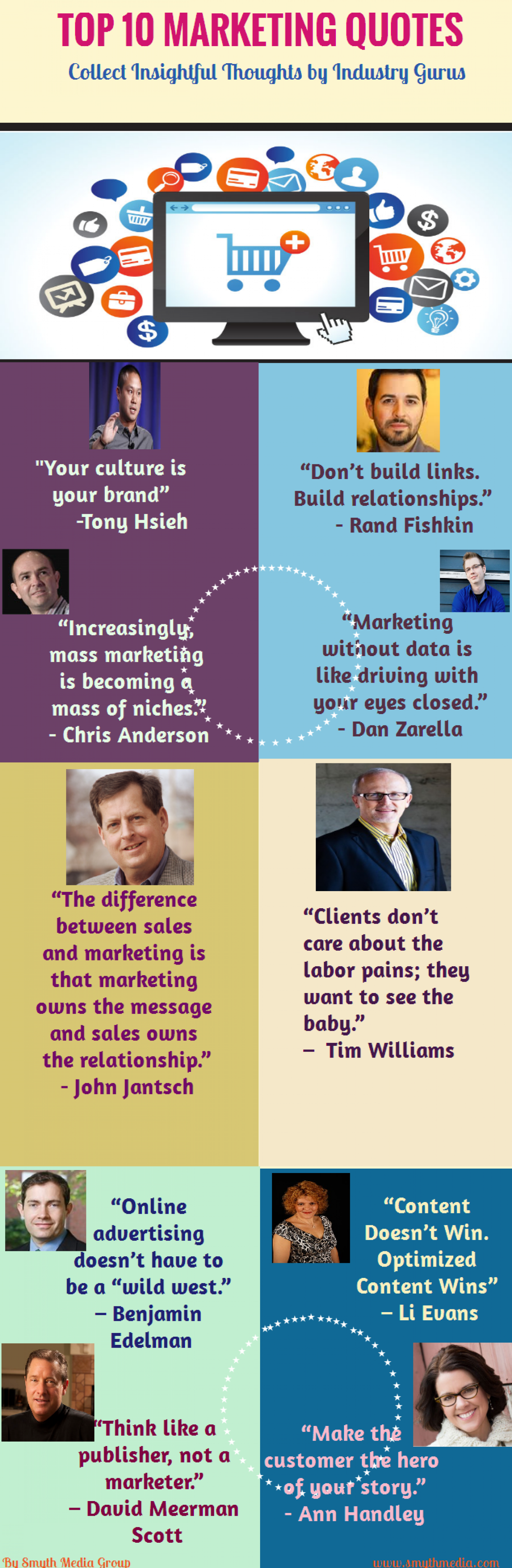 Top 10 Marketing Experts Quotes Infographic