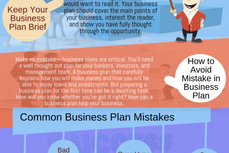 Top 10 Mistakes To Avoid In Business Plan Infographic