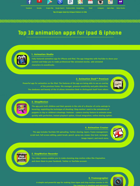 Top 10 Mobile App | Visual ly