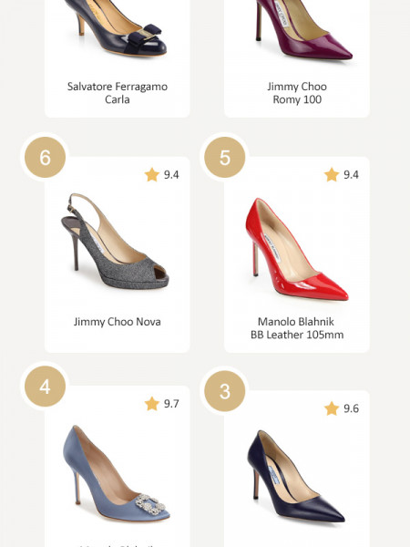 Top 10 most comfortable heels Infographic