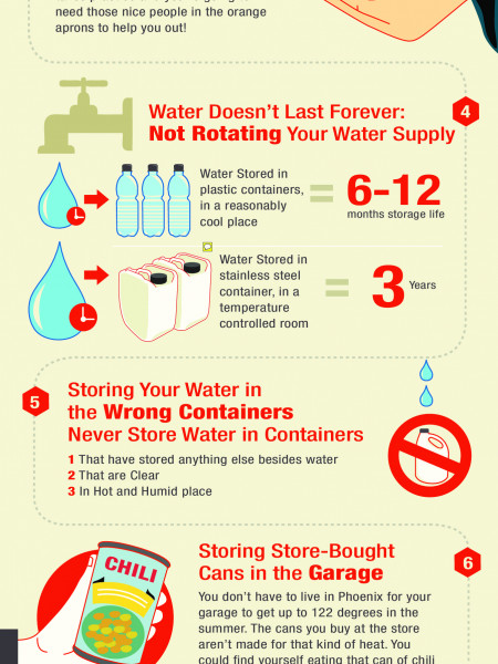 Top 10 Most Common Emergency Food Fails Infographic