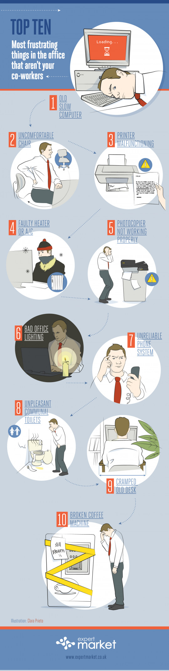 Top 10 Most Frustrating Things in the Office that Aren