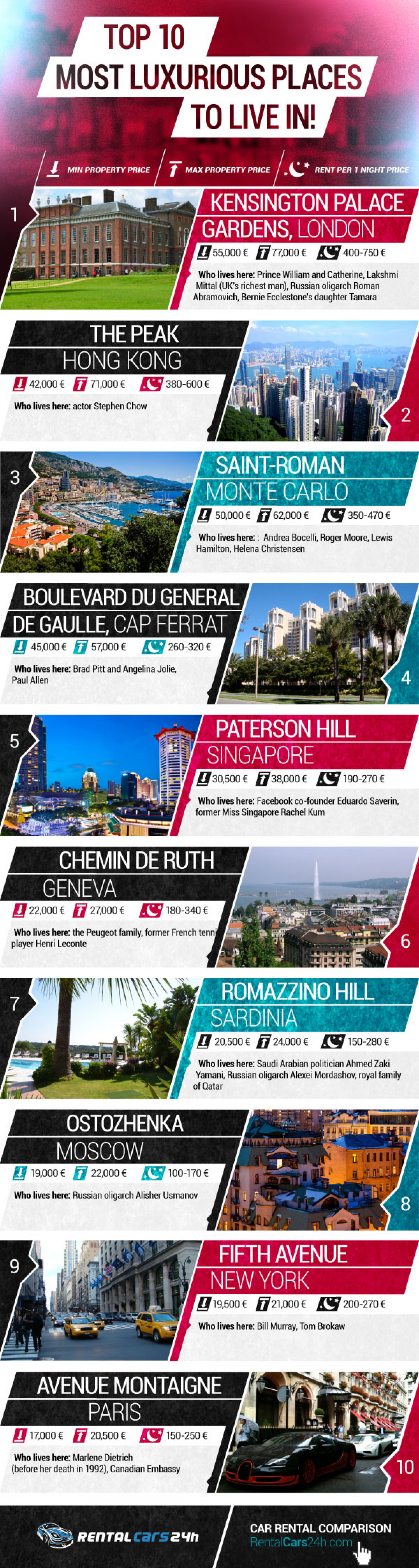 TOP 10 Most Luxurious Places To Live In! Infographic