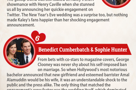 Top 10 Most Memorable Celebrity Engagements Infographic