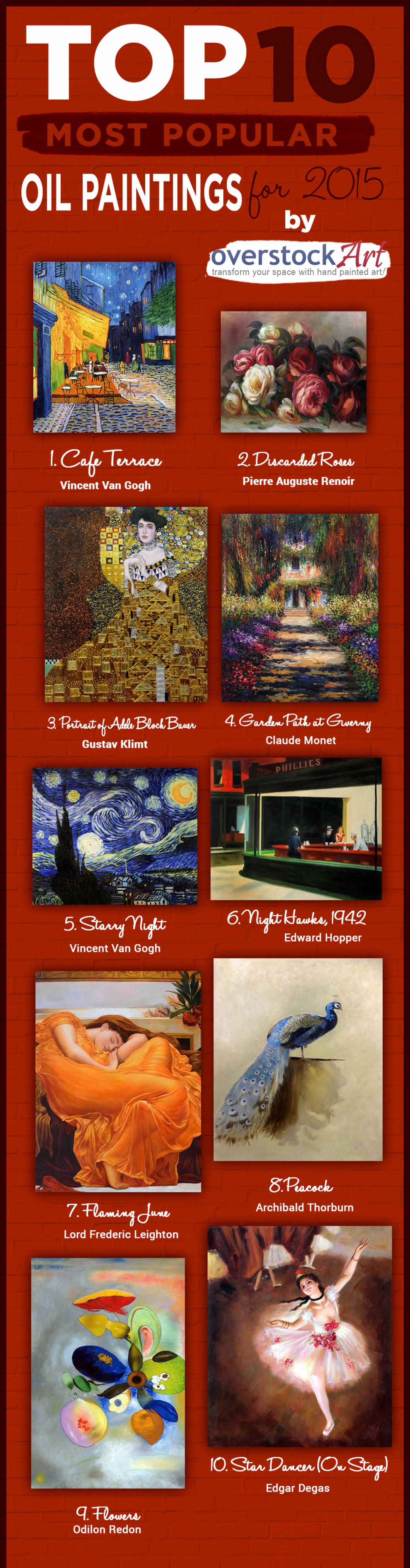 Top 10 Most Popular Oil Paintings for 2015  Infographic