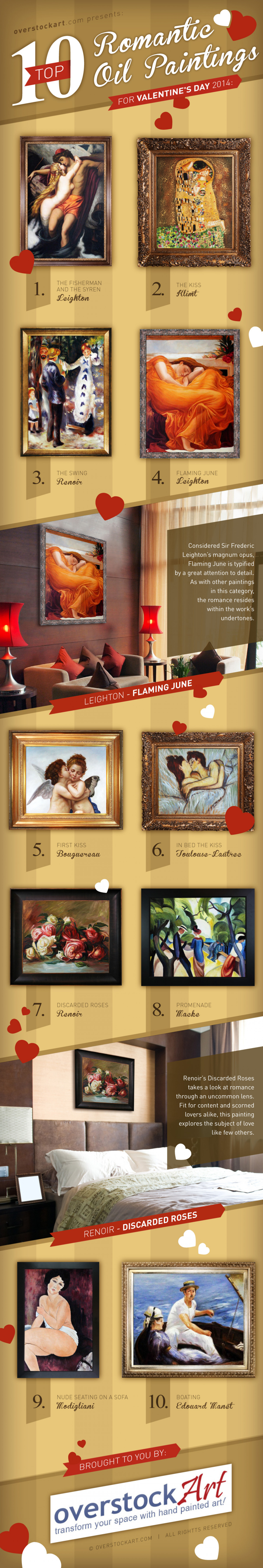 Top 10 Most Romantic Oil Painting for Valentine's Day 2014 Infographic