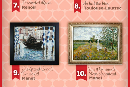 TOP 10 MOST ROMANTIC OIL PAINTINGS FOR VALENTINE'S DAY 2015 Infographic