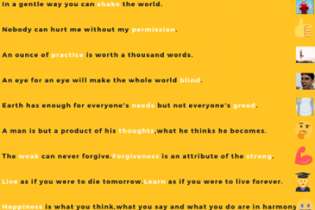 Top 10 Motivational & Inspirational Quotes by Mahatma Gandhi, meaning and explanation in simple language, Infographic