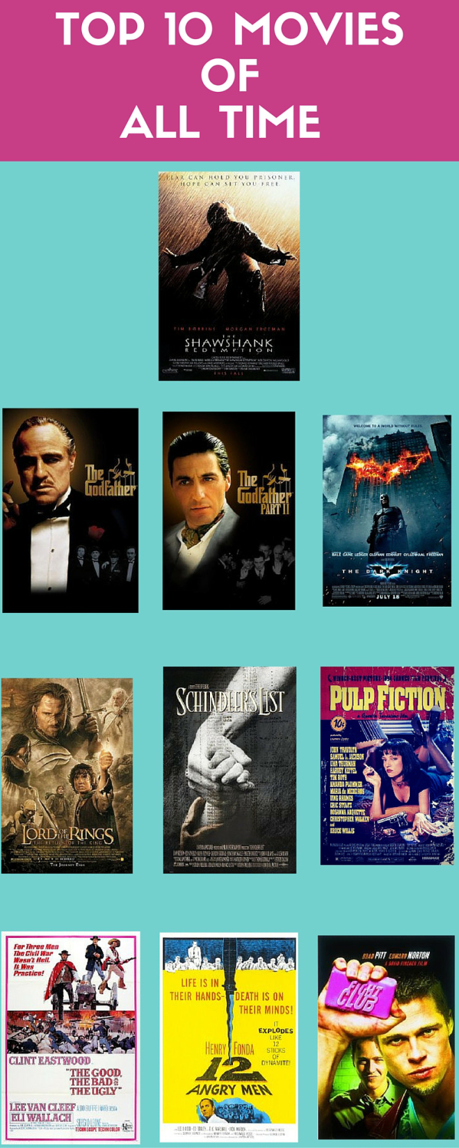TOP 10 MOVIES OF ALL TIME ( IMDB RATING) | Visual.ly