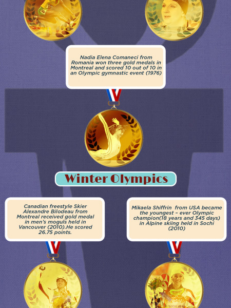 Top 10 Olympic World Records Infographic
