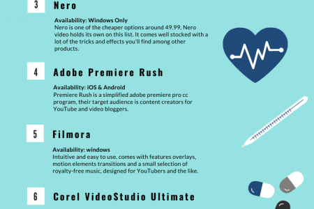 Top 10 Paid Video Editors Review for PC, Mobile Phone and Tablet Infographic