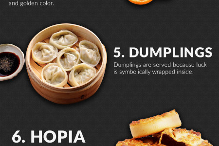 Top 10 Popular Chinese New Year Food in the Philippines Infographic