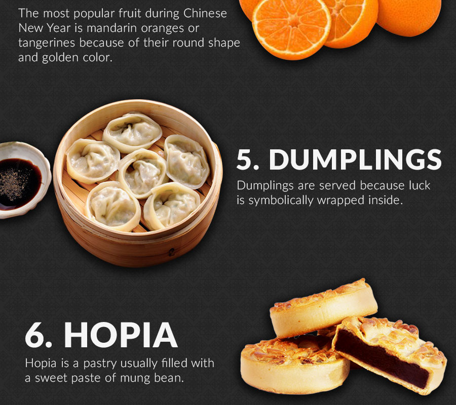 top 10 popular chinese new year food in the philippines visual ly top 10 popular chinese new year food in