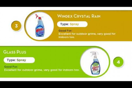 Top 10 Proven Household Glass Cleaners  Infographic