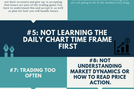 Top 10 Reason Why Forex Trader Fail Infographic