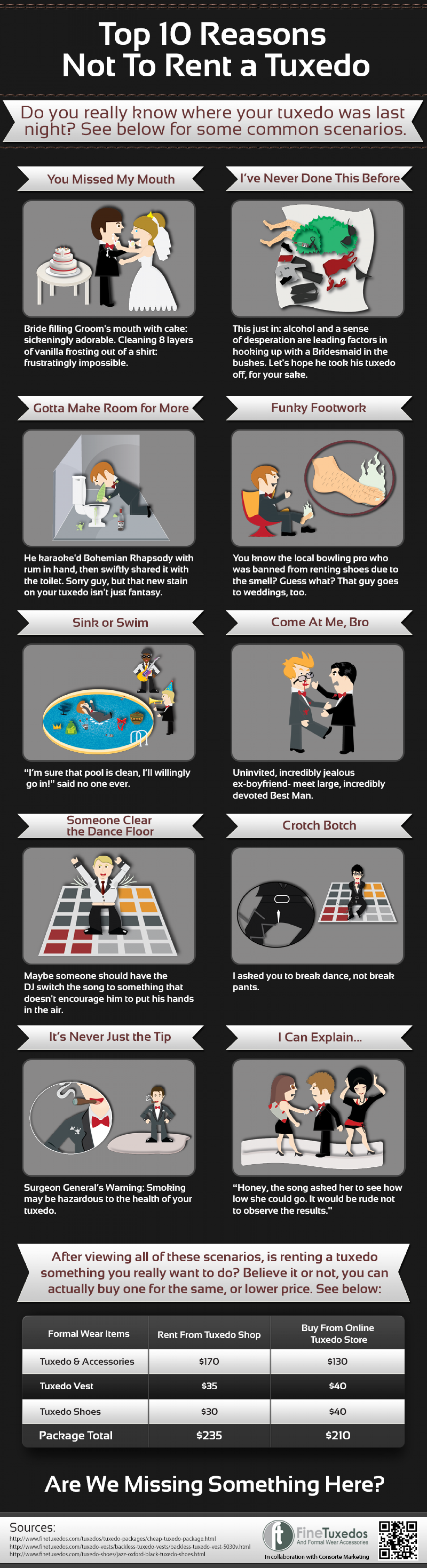 Top 10 Reasons Not To Rent a Tuxedo Infographic