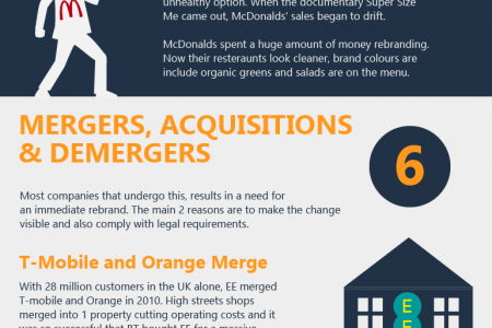 Top 10 Reasons to Rebrand Your Business Infographic