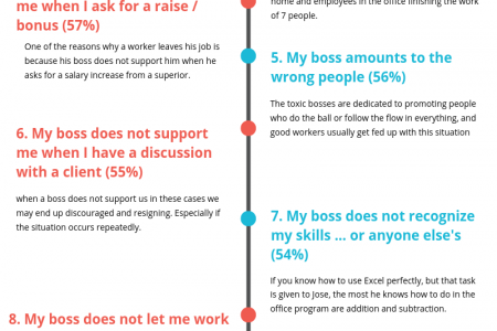 Top 10 Reasons why an employee resigns: Am I a toxic boss? - Infographics Infographic