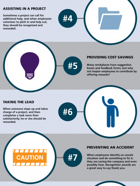 Top 10 Recognition Awards Infographic