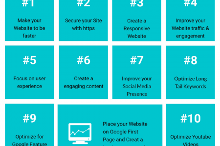 Top 10 SEO Tips Infographic