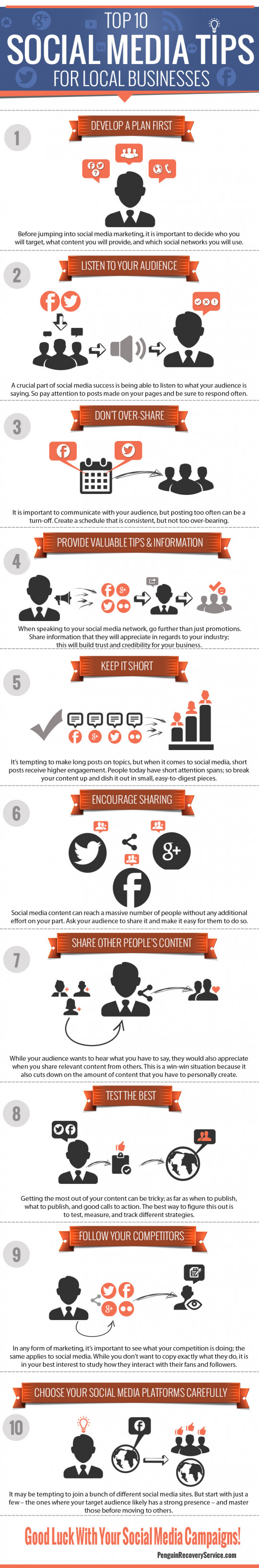 Top 10 Social Media Tips For Local Business