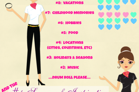 Top 10 Sources of Wedding Inspiration Infographic