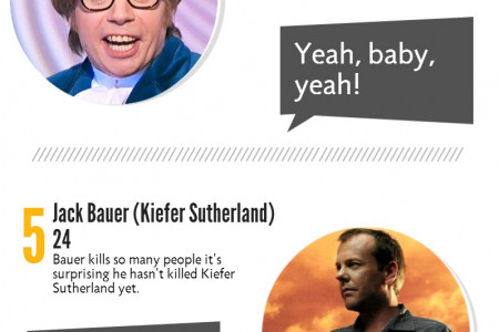 Top 10 Spies from Movies & TV Infographic