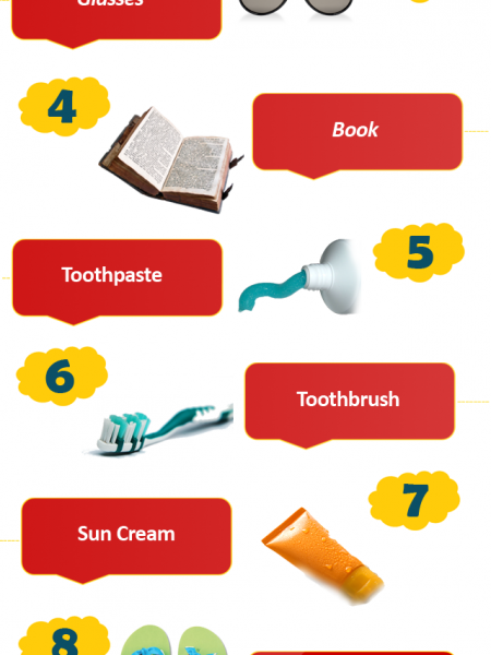 TOP 10 THINGS PEOPLE FORGET  TO TAKE ON HOLIDAY Infographic