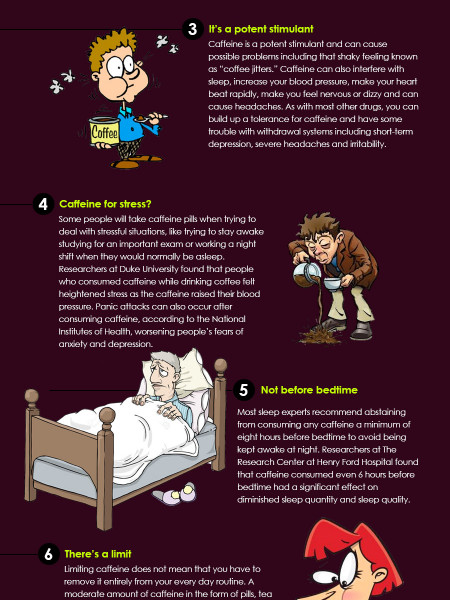 Top 10 Things You Should Know Before Taking Caffeine Pills Infographic