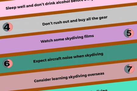 TOP 10 TIPS FOR BEGINNER SKYDIVERS Infographic