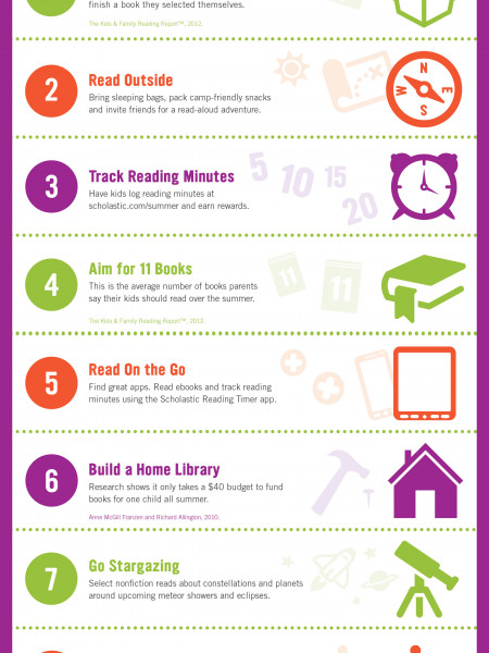 Top 10 Tips for Getting Kids Reading this Summer Infographic