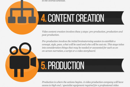 Top 10 Tips Guide to Shooting Video  Infographic