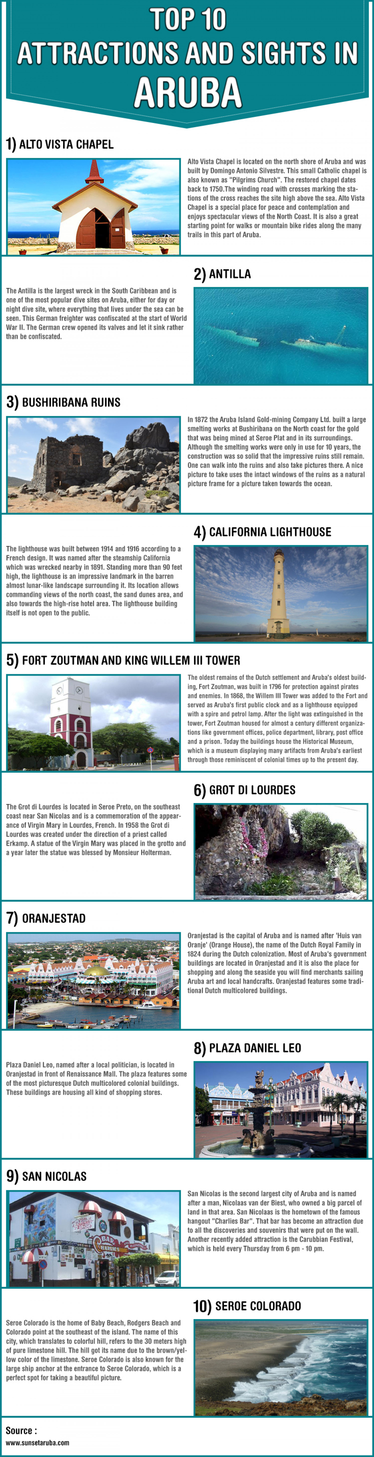 Top 10 Tourist Attractions and Sightseeing in Aruba Infographic