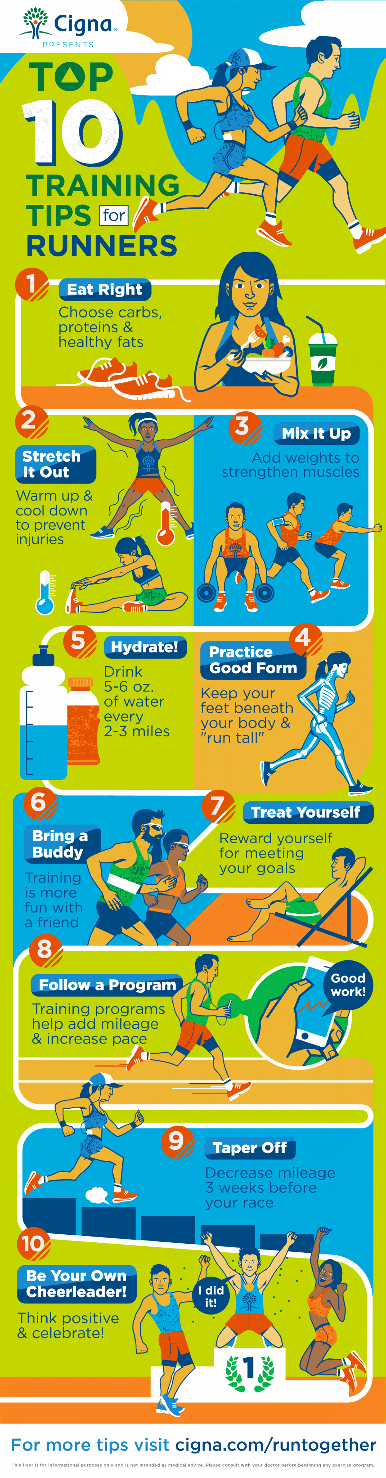 Top 10 Training Tips Infographic Infographic