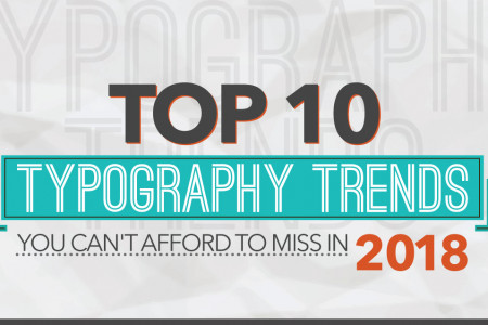 Top 10 Typography Trends You Can't Afford to Miss In 2018 Infographic