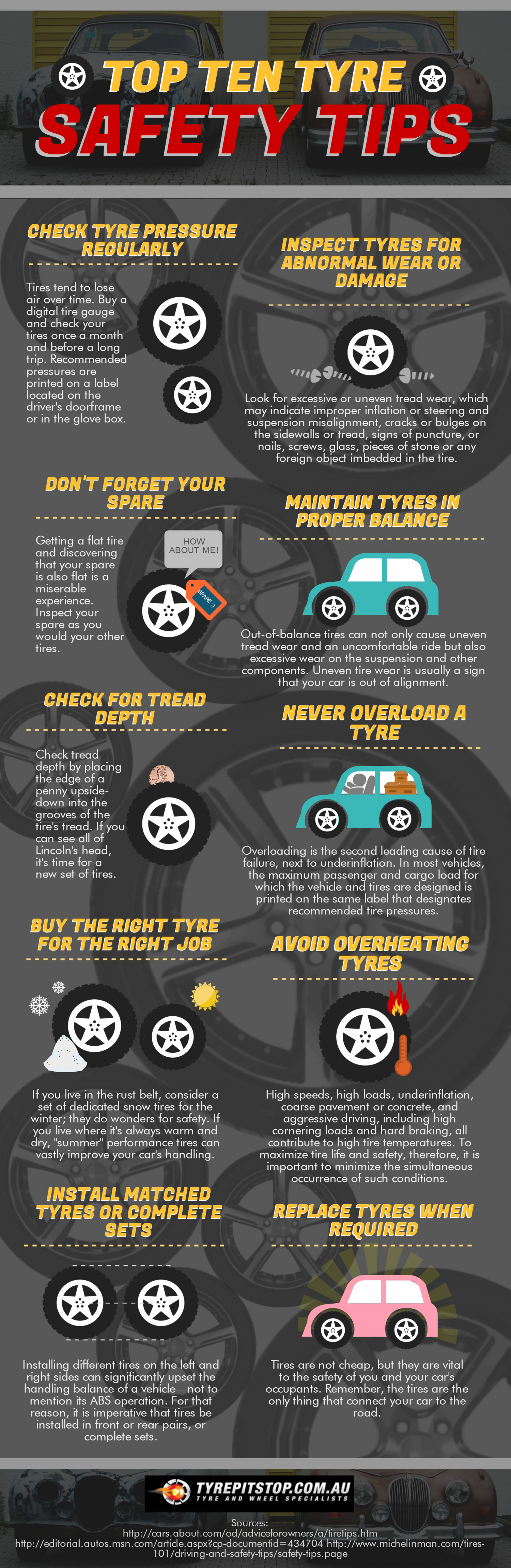Top Ten Tyre Safety Tips Infographic
