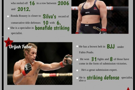 Top 10 UFC Submission Specialists in MMA History Infographic