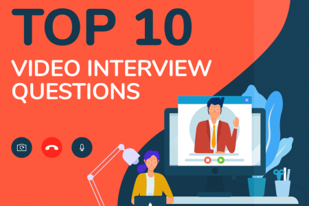 Top 10 Video Interview Questions Infographic
