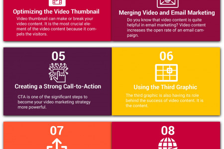 Top 10 Video Marketing Strategies For Every Digital Marketer Infographic