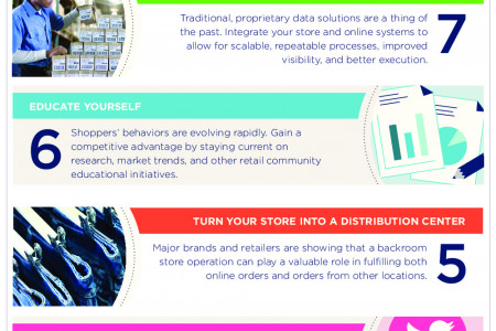 Top 10 Ways to Adapt to Today's Consumers Infographic