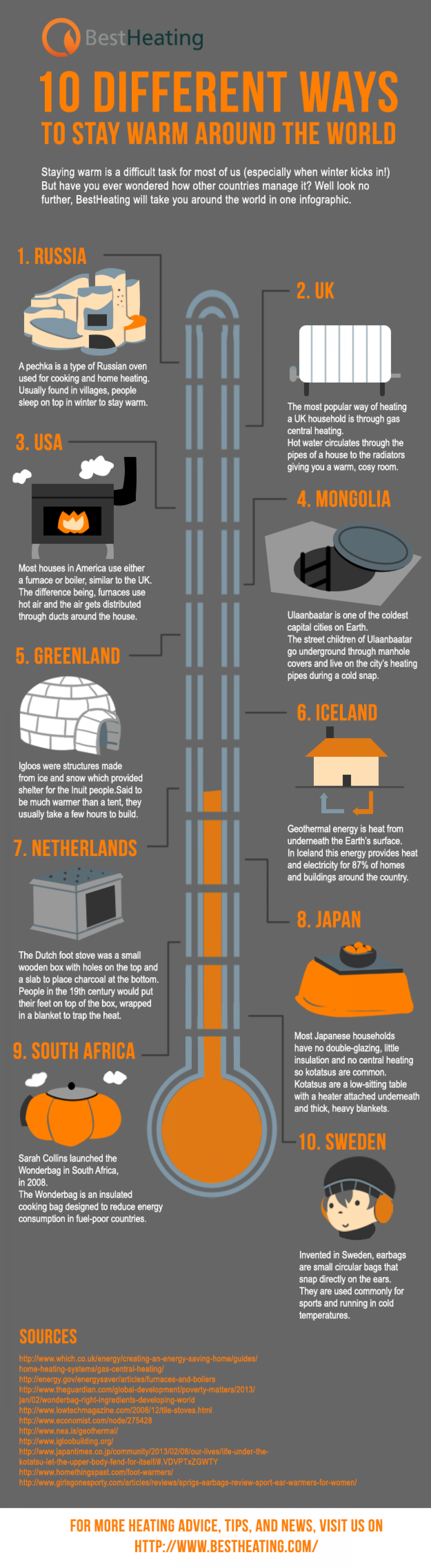 10 Different Ways to Stay Warm Around the World Infographic