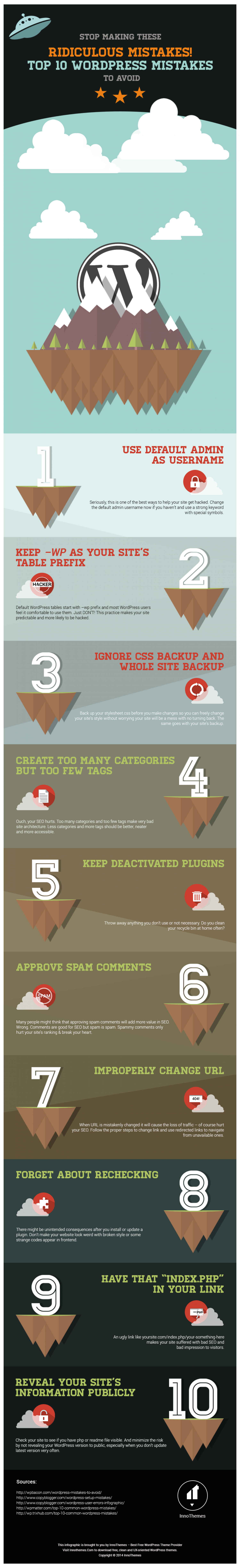 Top 10 WordPress Mistakes To Avoid Infographic